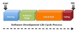 Software Development Life Cycle Planning