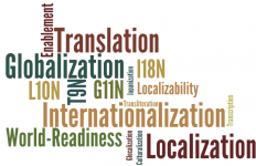 What is Globalization Internationalization and Localization?