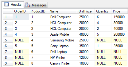 SQL FULL OUTER JOIN Query Result