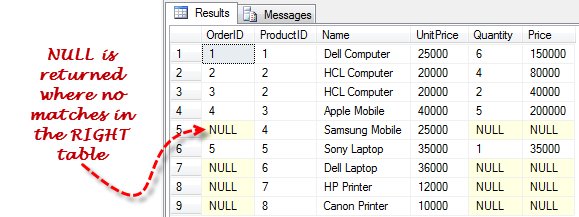 SQL LEFT OUTER JOIN Query Result