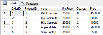 SQL RIGHT OUTER JOIN Query Result