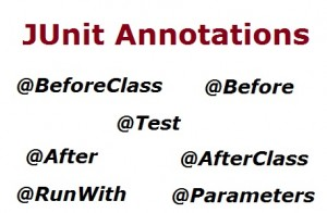 Introduction to JUnit Annotations
