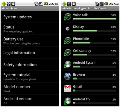 Android Battery Consumption