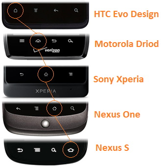 Android Intefaces