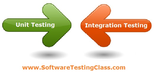 Unit Testing vs Integration Testing