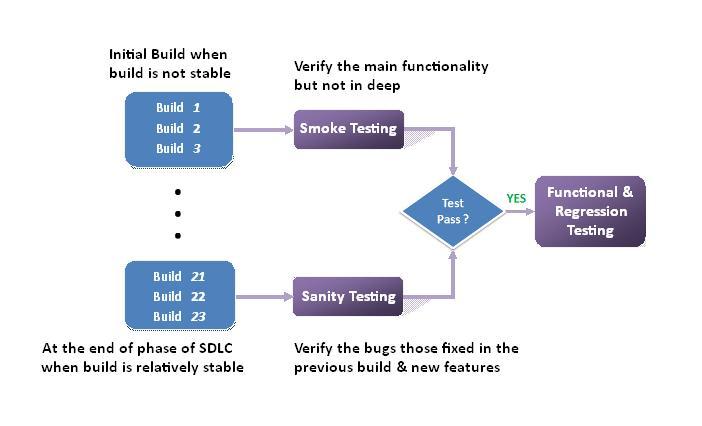 Contoh Program Kasir Dengan Php Array_filter