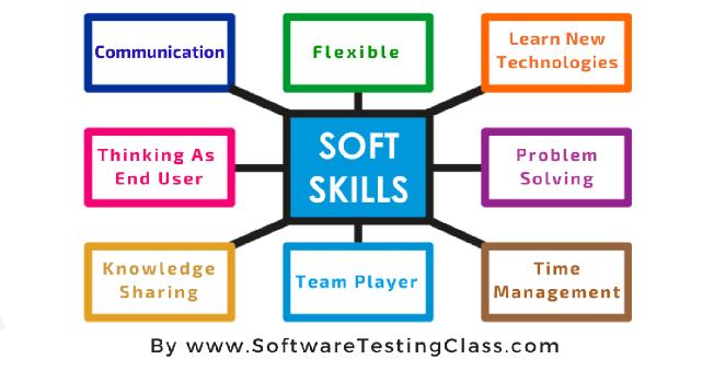 soft skills software tester